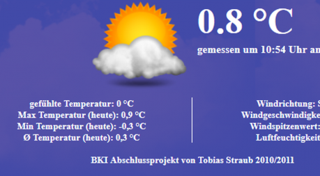 FTS-Wetter